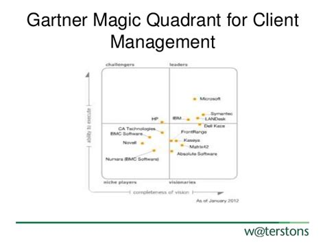 operating quadrant system center and it operations gartner magic quadrant operating system pictures to pin on