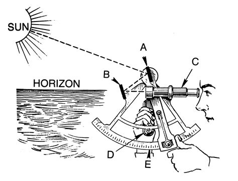 sextant is used to measure how to use a sextant to measure the angle between the sun