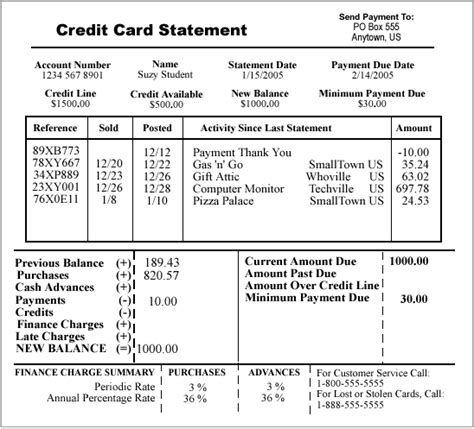 Credit Card Statement Reconciliation Template Credit Card Statement