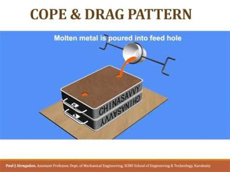 cope and drag pattern in casting animation cope drag pattern youtube