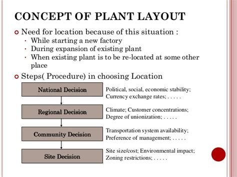 workshop layout and plant location chapter 2 plant location