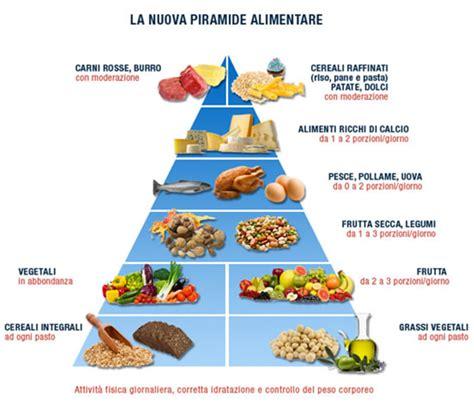 piramide alimentare diabete di tipo 2 prevenire conviene informasalute