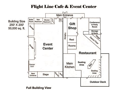 Layout Of Restaurant Facilities | fle concept