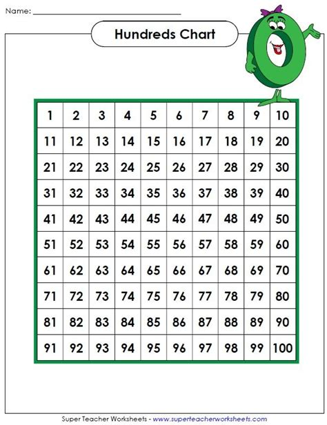a printable hundreds chart 17 best ideas about hundreds chart on pinterest 100