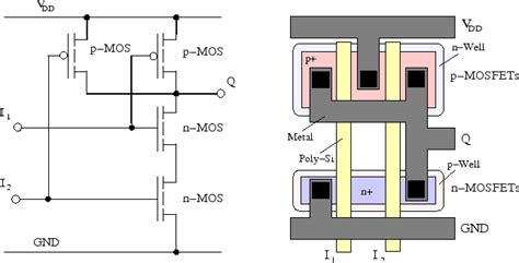 layout design of cmos nor gate nand gate schematic diagram get free image about wiring