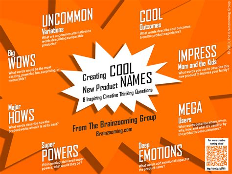 creative names creating cool product names for a new product idea creative thinking mini poster