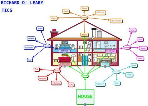 home design vocabulary interior design vocabulary adewan us
