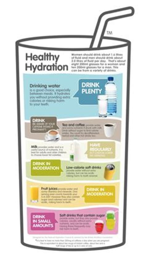murray b hydration and physical performance 1000 images about hydration infographics on