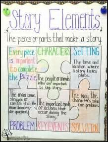 best 25 story elements ideas on pinterest story