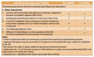sss housing loan application how to apply for an sss housing loan lamudi