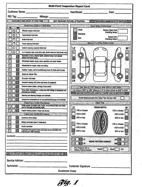 multi point inspection report card  recommended  ford motor company  vehicle inspection