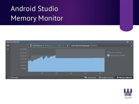 android memory management memory management in android