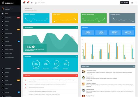 simple html admin template superflat simple responsive admin html template theme