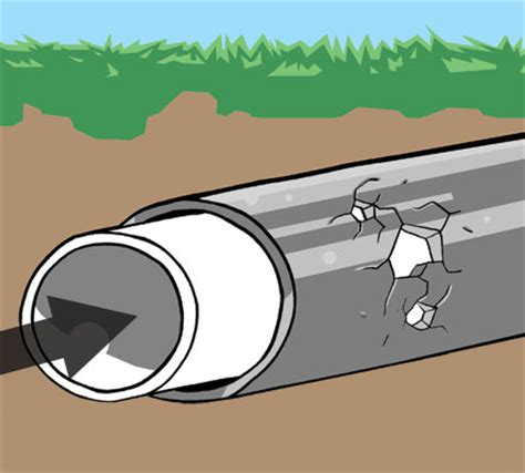 Bathtub Relining by Trenchless Sewer Repair Lake Forest Plumbing
