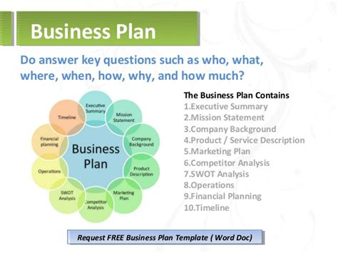 network marketing business plan template money making