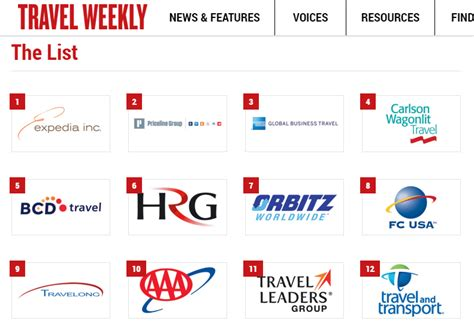 power list 2015 travel weekly should you be worried about club carlson points after
