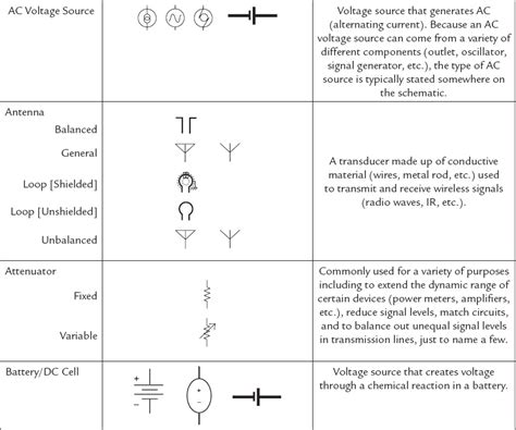 iec schematic symbols contemporary electrical