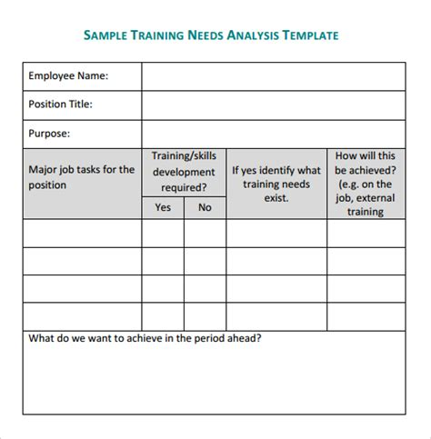 training needs analysis template npo pinterest template
