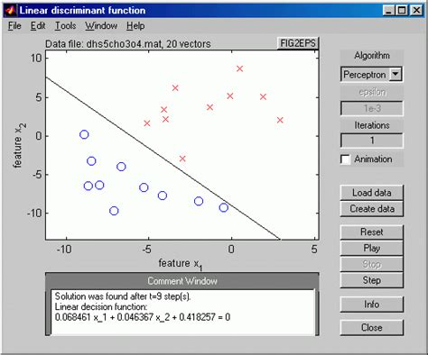 Pattern Recognition Algorithm In Matlab | exles statistical pattern recognition toolbox for matlab