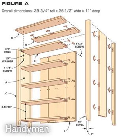 Family Handyman Bookcase Simple Bookcase Plans The Family Handyman