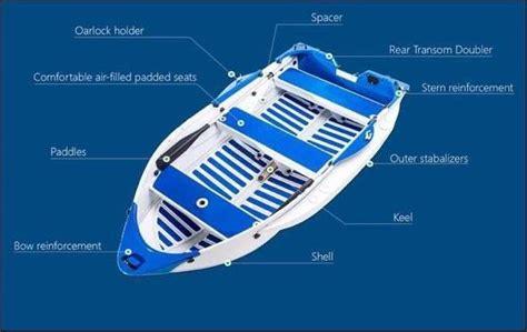 origo folding boat origo folding boat gadgetking