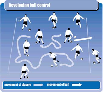 dribbling skills drill in a square soccer coach weekly