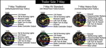 wiring diagram for a 7 way trailer plug images