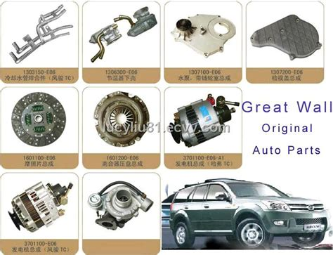 great wall automotive spare parts purchasing souring
