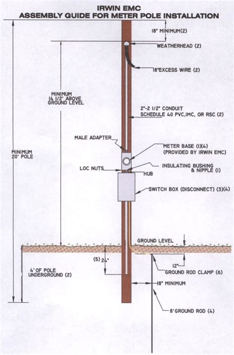 200 meter base wiring diagram 200 meter base wiring diagram fuse box and wiring