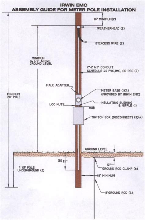 400 Meter Base Wiring Diagram