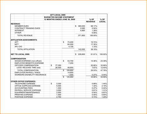 net income statement template budgeted income statement incomestat png letterhead
