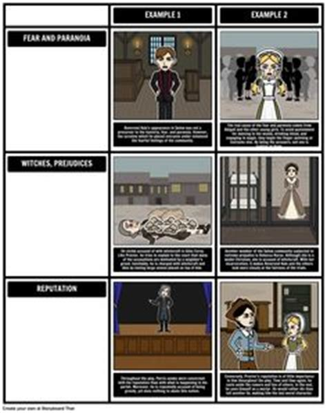 the crucible themes pride romeo and juliet character map 9th and 12th literature