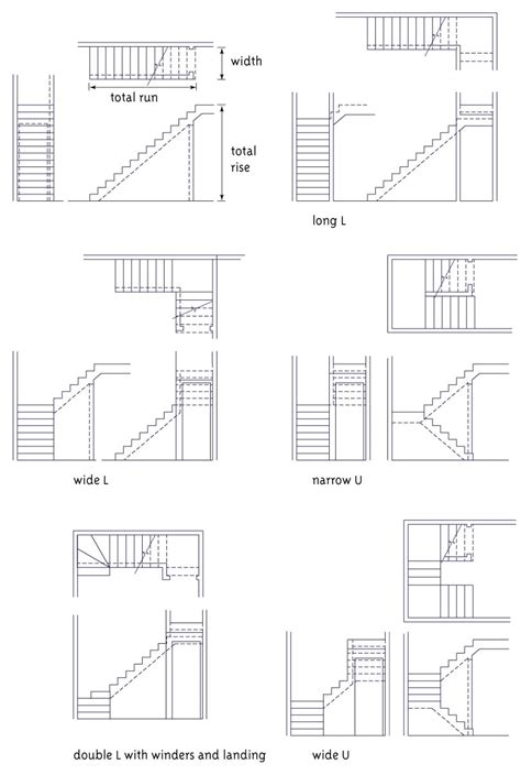 types of stairs stairs types of stair designs arch details walls doors