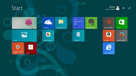 8 ways to keep your screens looking brand windows 8 start screen taming the beast german pearls