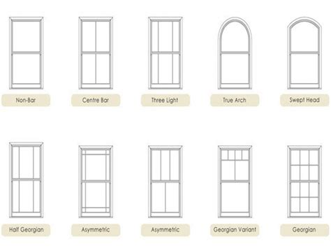 Types Of Windows For House Designs Different Window Styles Oriel Style Windows Architecture Window Styles Mexzhouse