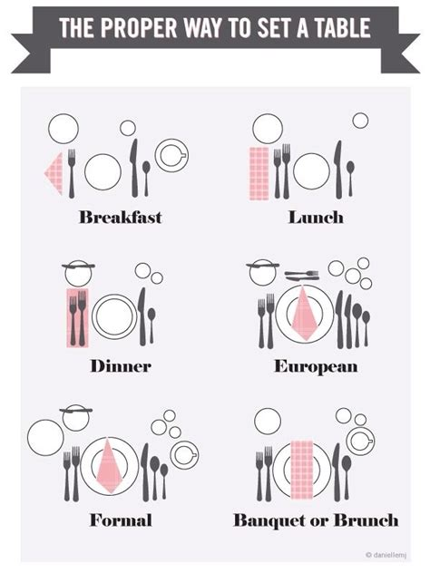 proper way to set a table for dinner the proper way to set a table for breakfast lunch dinner
