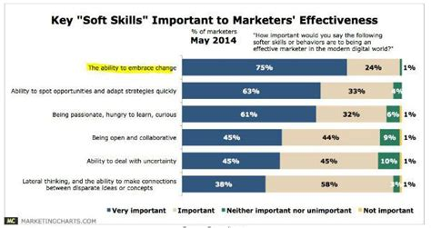 email marketing newhairstylesformen2014 com why content marketing is the new branding copyblogger