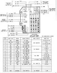 1996 dodge grand caravan fuse box diagram dodge dakota rt johnywheels
