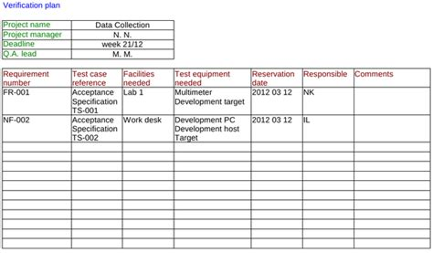 validation test plan template verification planning eudp