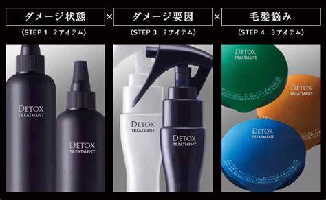 Hair Detox Treatment by Detox Treatment Japanese Hair Salon Noise