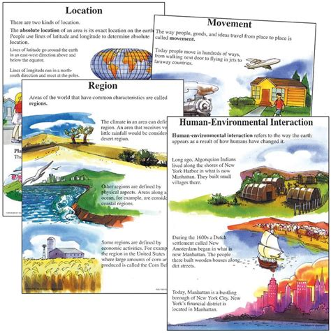 five themes of geography book project 5 themes of geography projects themes of geography