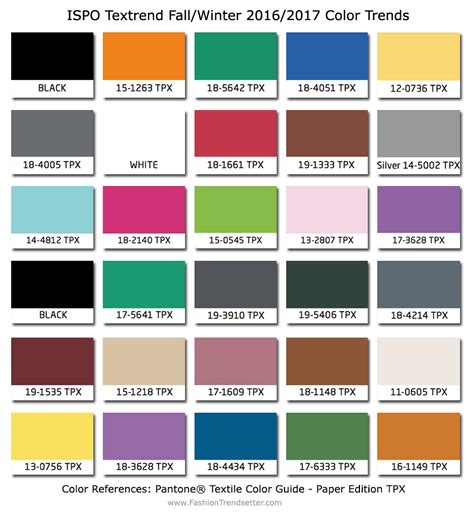 trending color palettes for 2017 ispo textrend fall winter 2016 2017 color textile trends ispo color trends