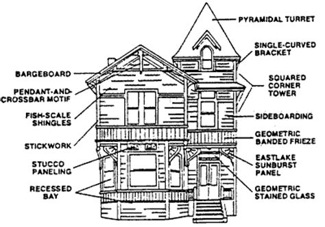 victorian home design elements elements of victorian style homes house design ideas