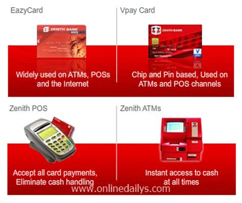 frequently asked questions on zenith bank point of sale