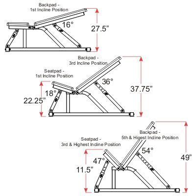 what angle for incline bench press best angle for incline bench google search heath fitness pinterest search