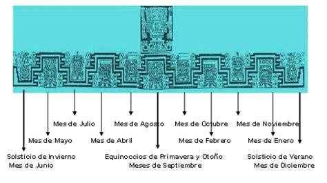 Calendario Solar Copacabana Bolivia La Puerta Sol Nexo Biblico