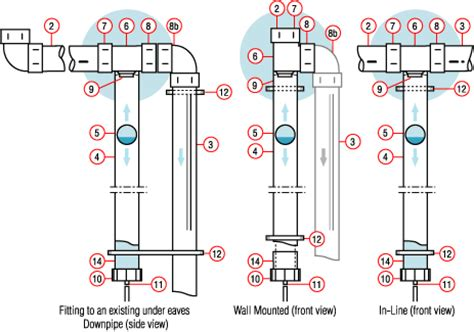 first flush diverter plans rain harvesting pty downspout first flush diverter