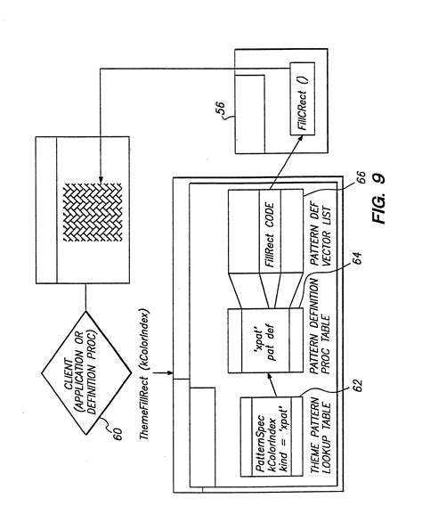 pattern library uspto patent us6466228 pattern and color abstraction in a