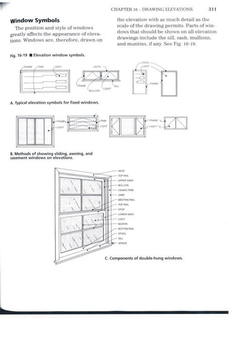 elevation symbol on floor plan architectural drawing door door architecture drawing