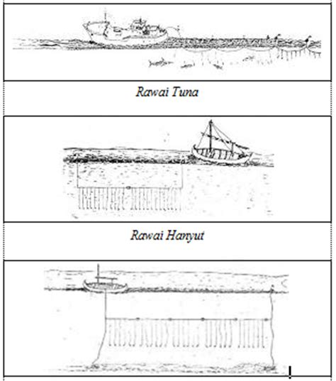 Pancing Rawe alat penagkapan ikan rexson napitupulu